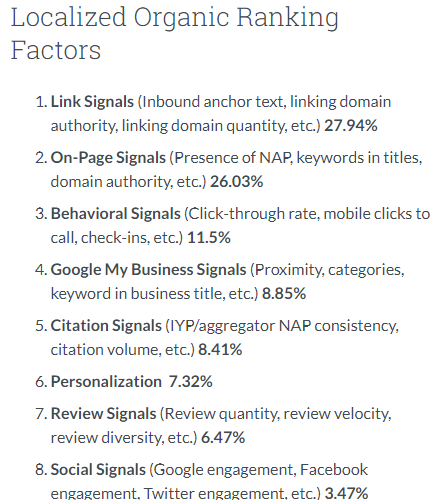 Local Ranking Factors Directory Listings And Citations